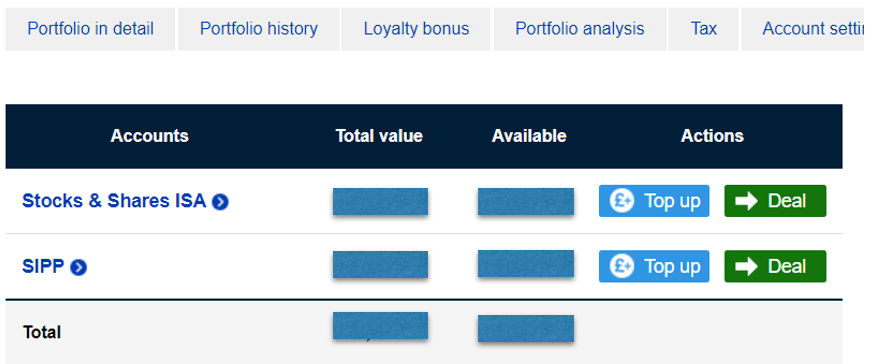 Hargreaves Lansdown allows you to monitor all your different accounts in one glance.